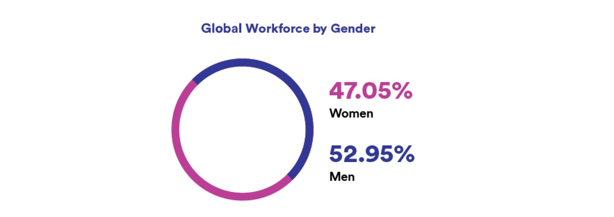 workforcebygender (1).jpg