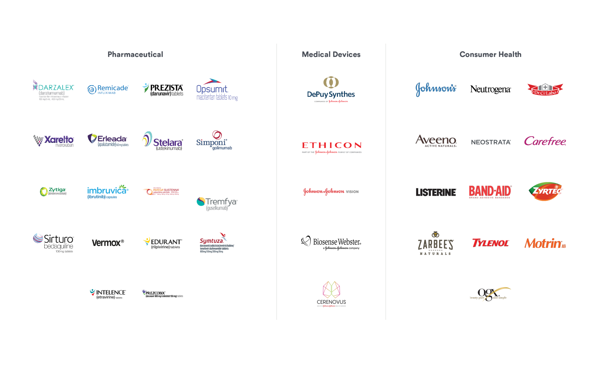 Our Brands_final